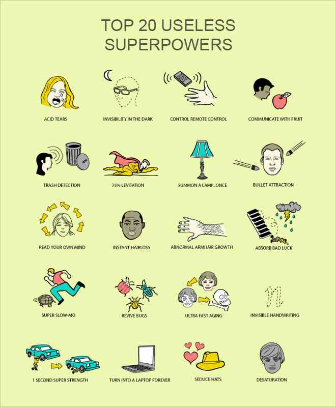 useless superpowers
